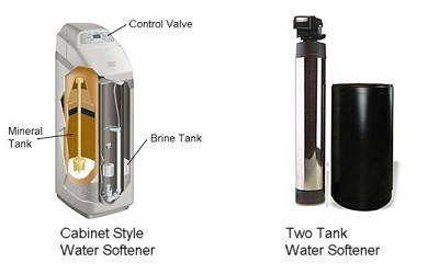 types_water_softener